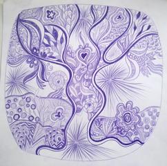 levensboom les 3_Formaat wijzigen